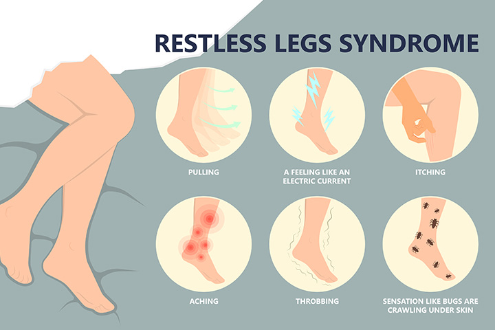 Medicines for Restless Legs Syndrome?